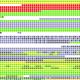 Sollte ich die Festplatte meines Macs regelmäßig defragmentieren?